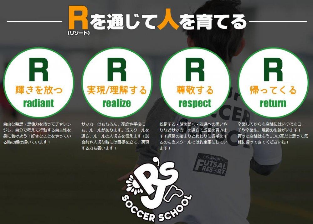 R'sジュニアサッカースクールについて