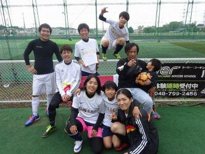 サンズ FC