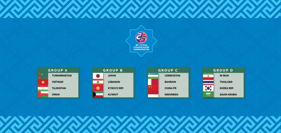 AFCフットサル選手権の日程が発表されました