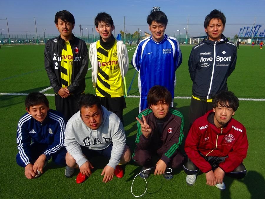 第2位 FC LOCO